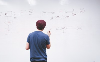 To-Do or Oh No? Building a Manageable Marketing Strategy