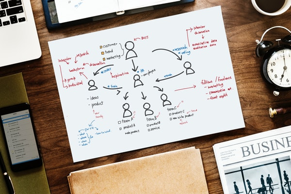 CMC Track: Content Optimization