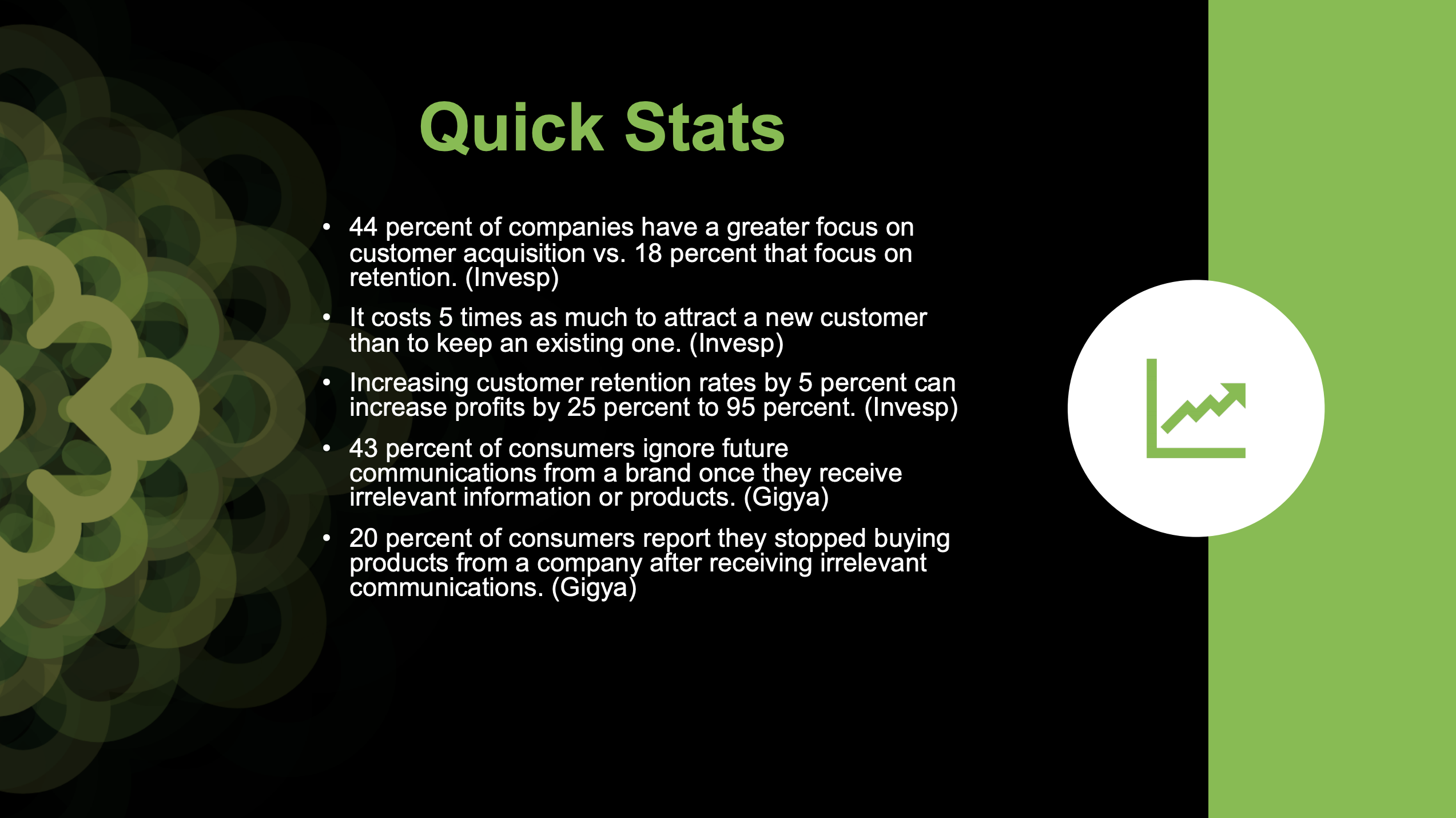 Customer stats